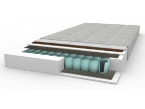 Wygodne materace do łóżek o wymiarach 90-180 cm